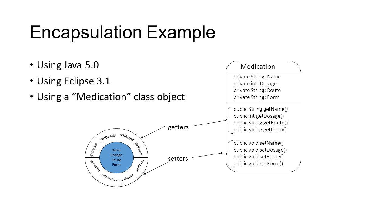 In 076 pola desain perangkat lunak dosen hapnes toba oscar karnalim 14 encapsulation ccuart Gallery