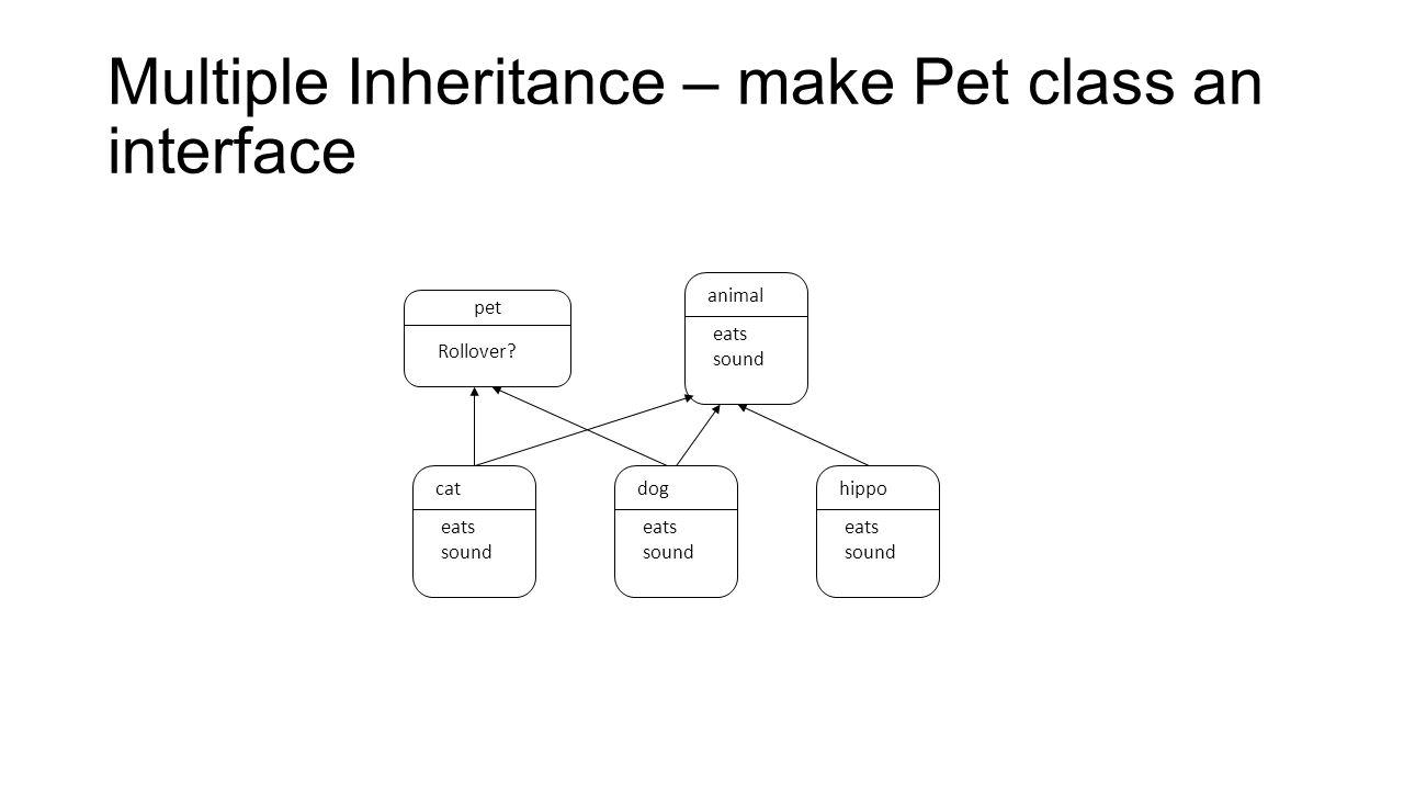 In 076 pola desain perangkat lunak dosen hapnes toba oscar karnalim 25 multiple inheritance make pet class ccuart Gallery