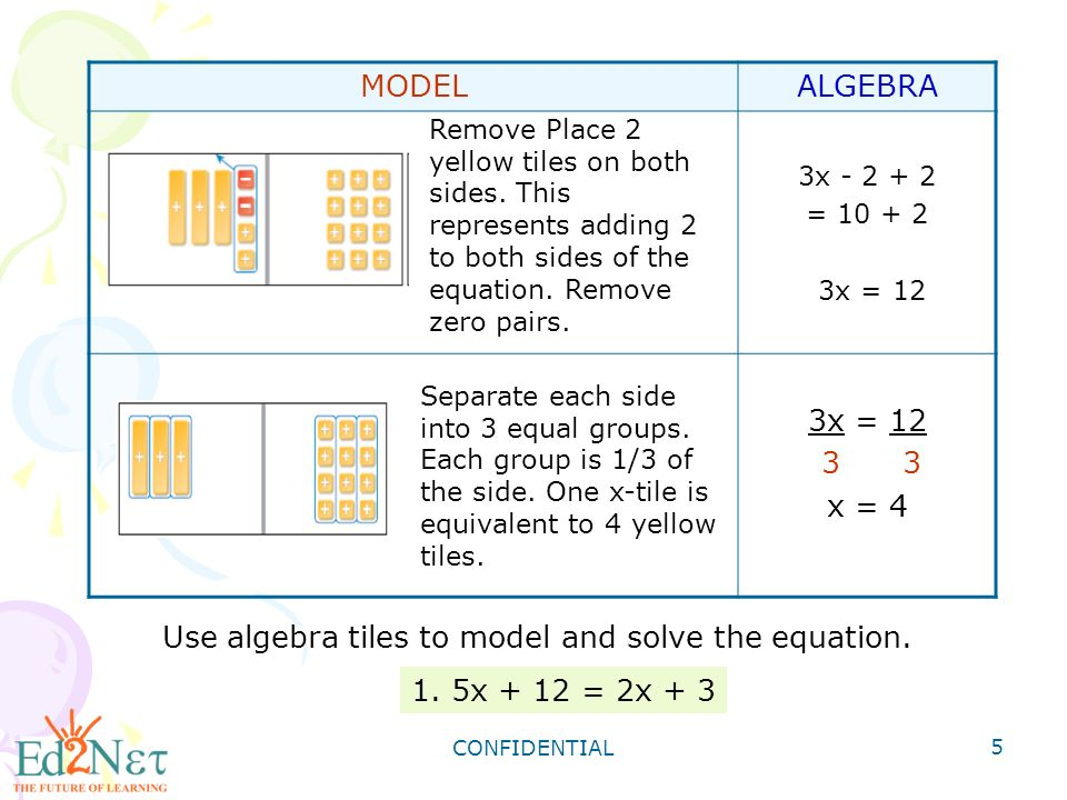 CONFIDENTIAL 5 MODELALGEBRA 3x = x = x = 4 Use algebra tiles to model and solve the equation.