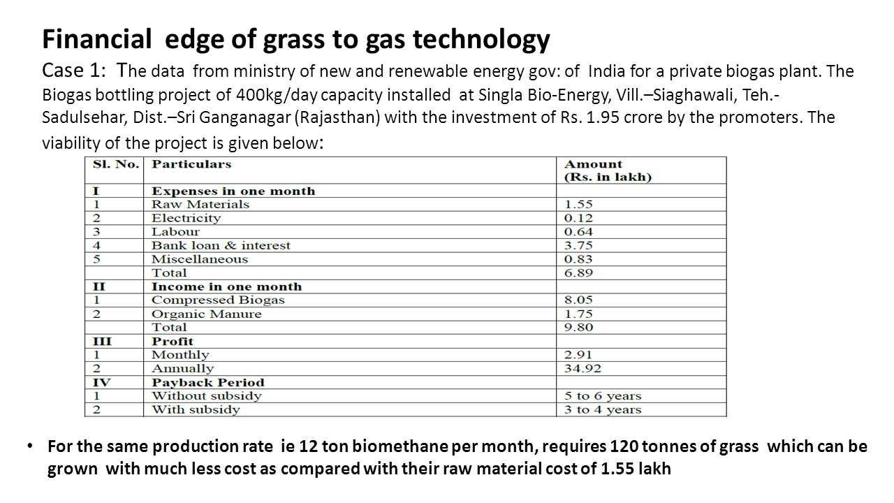 GRASS TO GAS – A BIO CNG PLANT PROPOSAL  Goal To start a