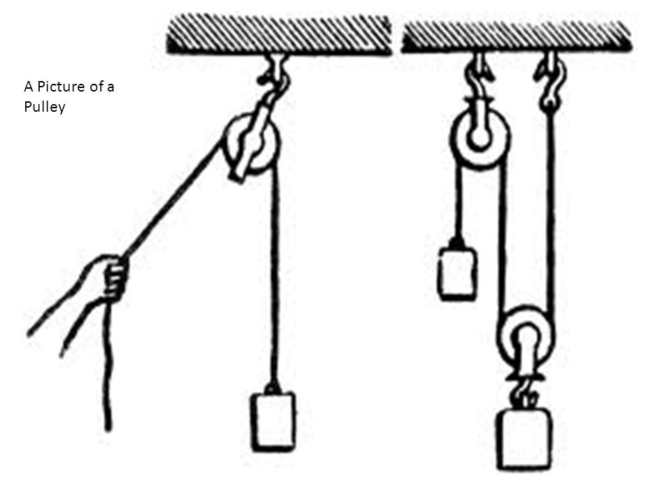 a push or a pull force a force being applied on an object that Pole Pulling Boat 5 a