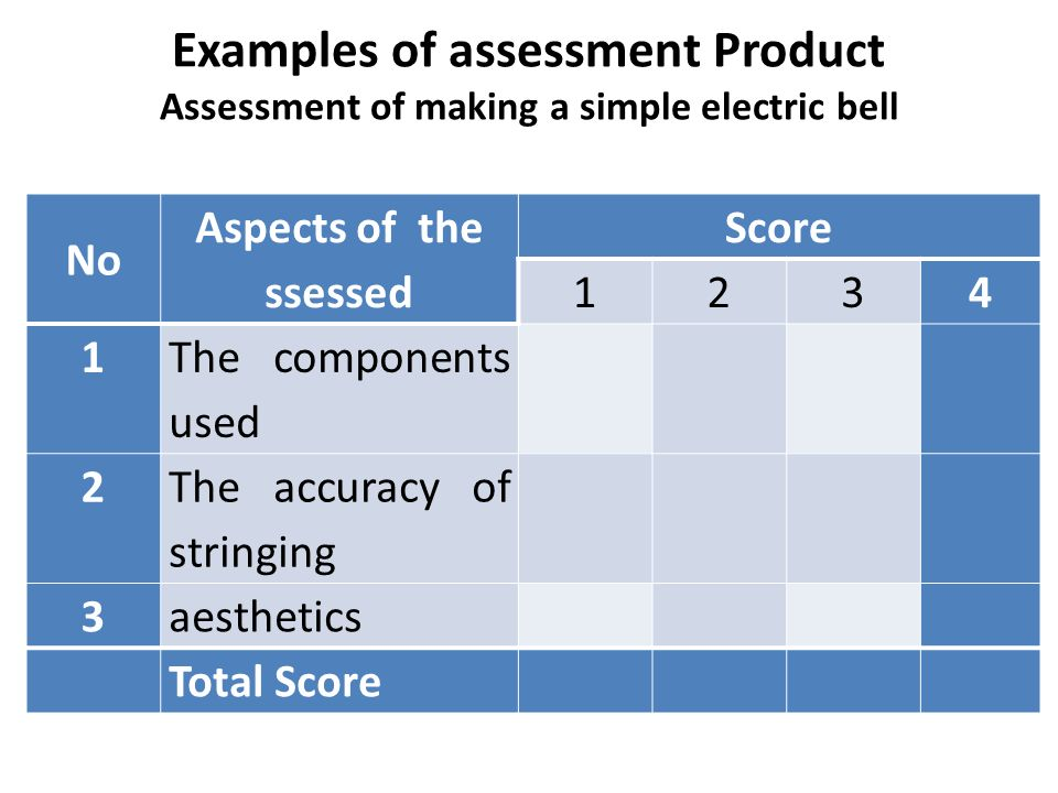 Chapter iv the technique of assessment arformance assessment 25 examples malvernweather Gallery