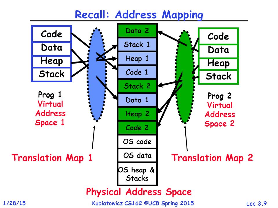 CS162 Operating Systems and Systems Programming Lecture 3