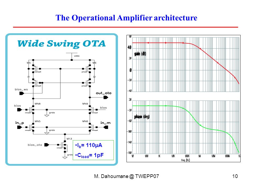 M. TWEPP0710 The Operational Amplifier architecture I b = 110µA C load = 1pF