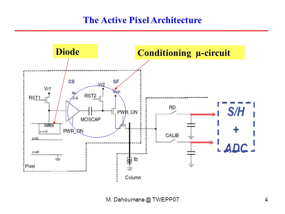 M. TWEPP074 The Active Pixel Architecture Diode Conditioning µ-circuit