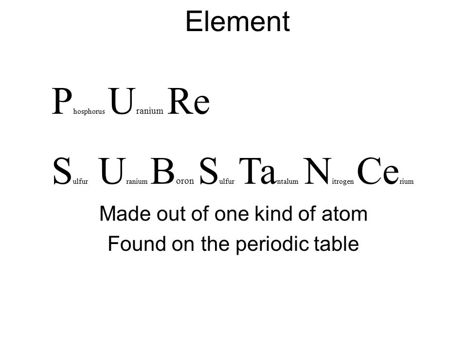 Element Made Out Of One Kind Of Atom Found On The Periodic Table P