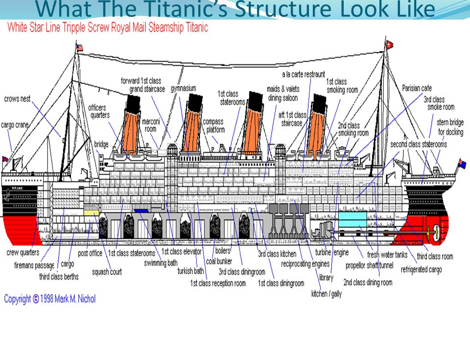 7 what the titanic's structure look like