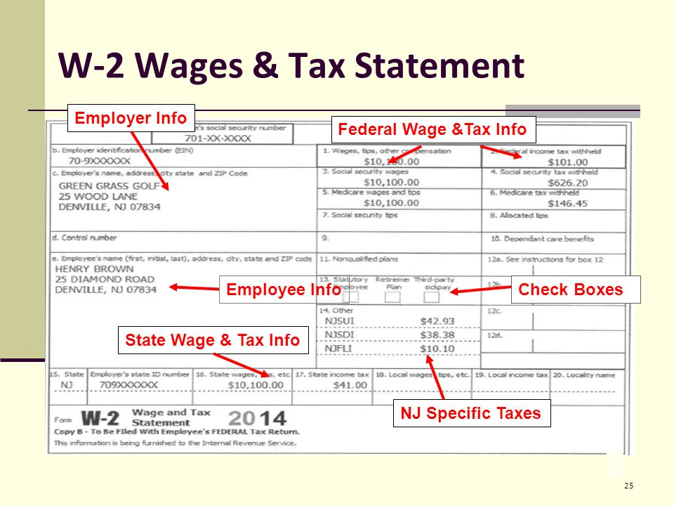 w2 form nj  Entering Basic Taxpayer Information into TaxWise Pub ppt ...