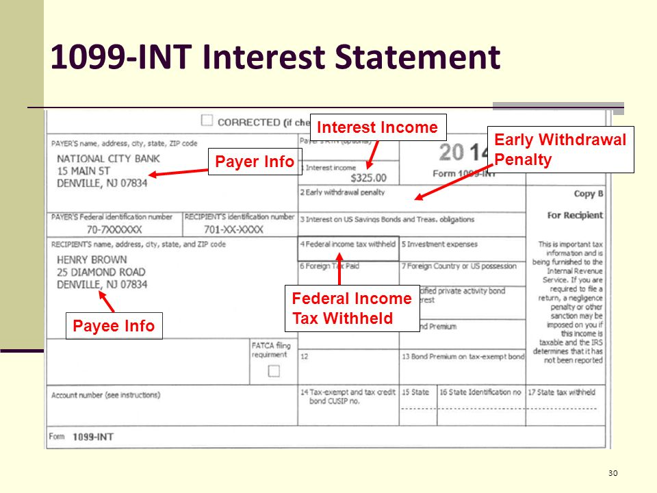 Entering Basic Taxpayer Information Into Taxwise Pub Ppt Download
