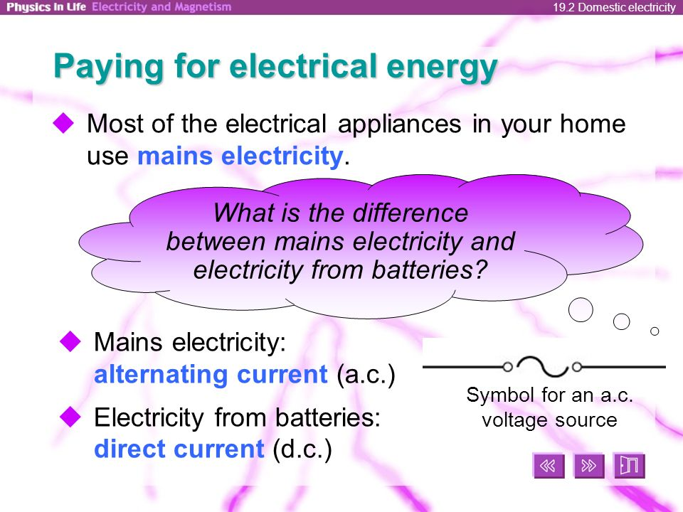 192 Domestic Electricity Paying For Electrical Energy Most Of