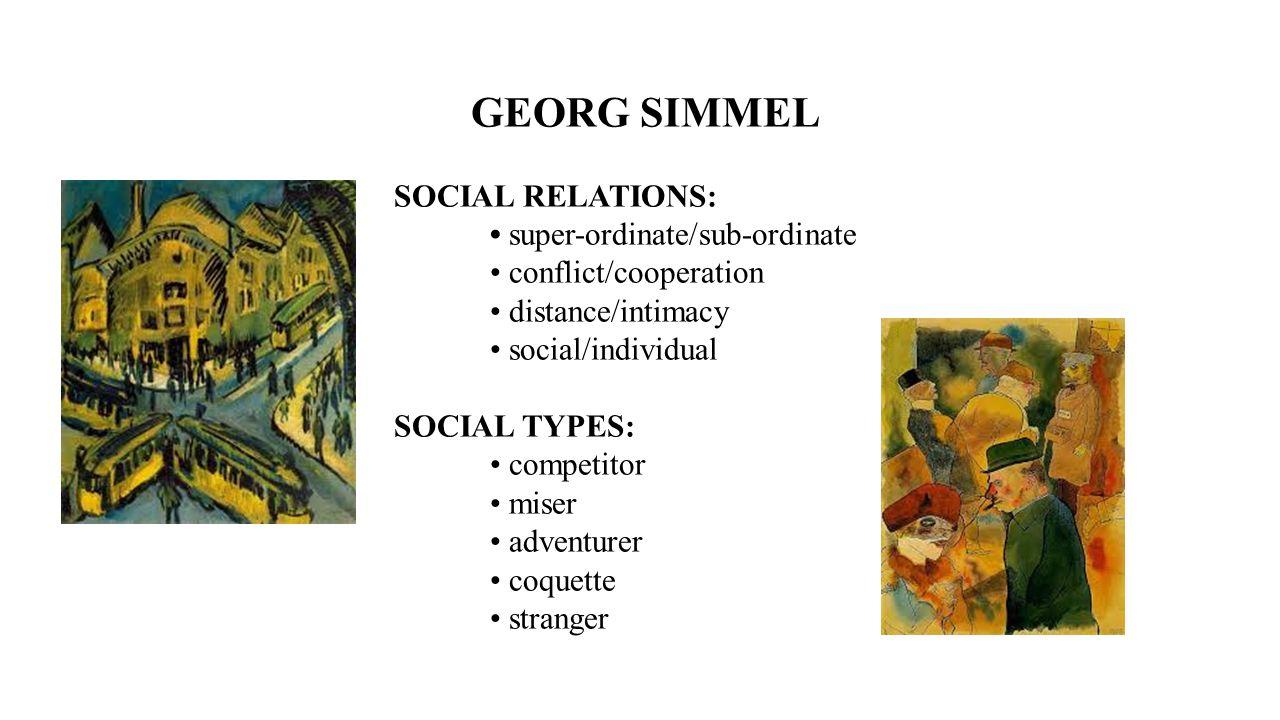 Georg Simmel - German philosopher and sociologist: basic ideas 59