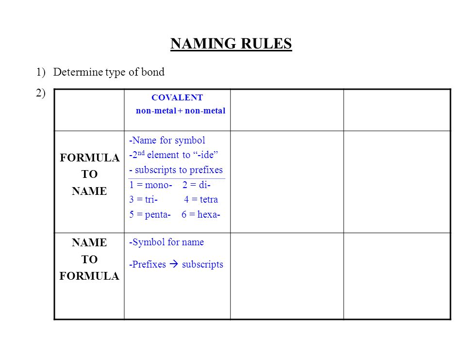 Naming Rules 1determine Type Of Bond 2 Covalent Non Metal Non