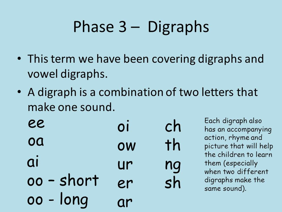 Phonics Evening Part 2  Phase 3 – Digraphs This term we have been