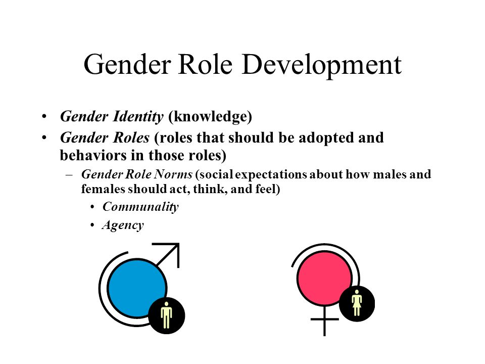 difference between gender role and gender identity
