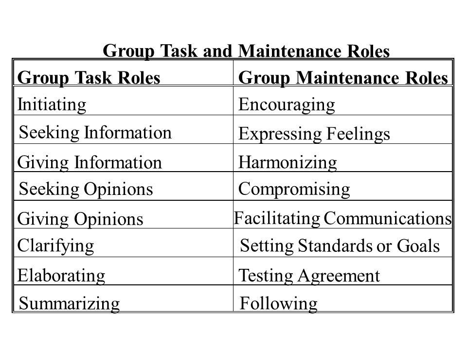 group task roles quizlet