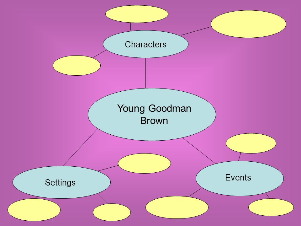Young Goodman Brown Allegory A Piece Of Literature With Two Or
