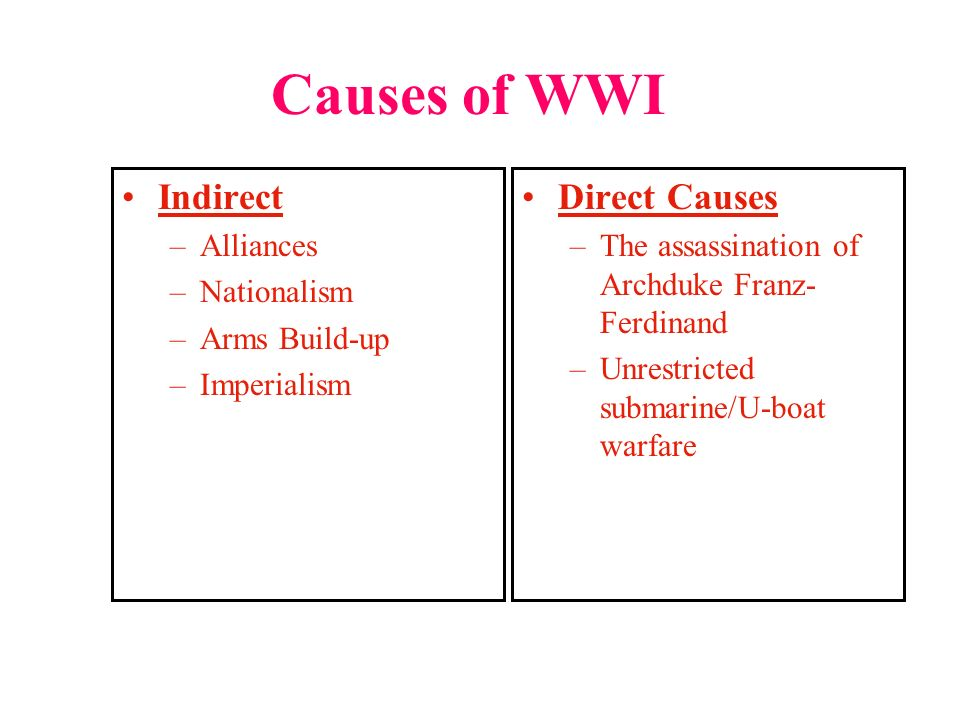 indirect causes of world war 1