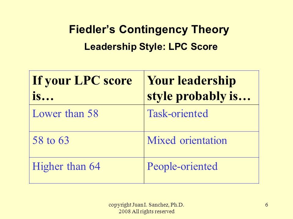 fiedler theory Application of contingency theory to human services management contingency theory attempts to relate research on many management variables, for example, research on professionalism and centralized decision making or worker education and task complexity.