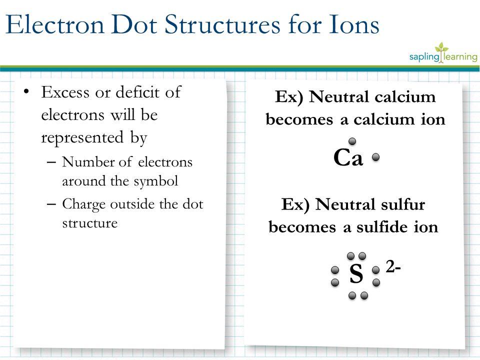Calcium Sulfur Dot Diagram Basic Guide Wiring Diagram