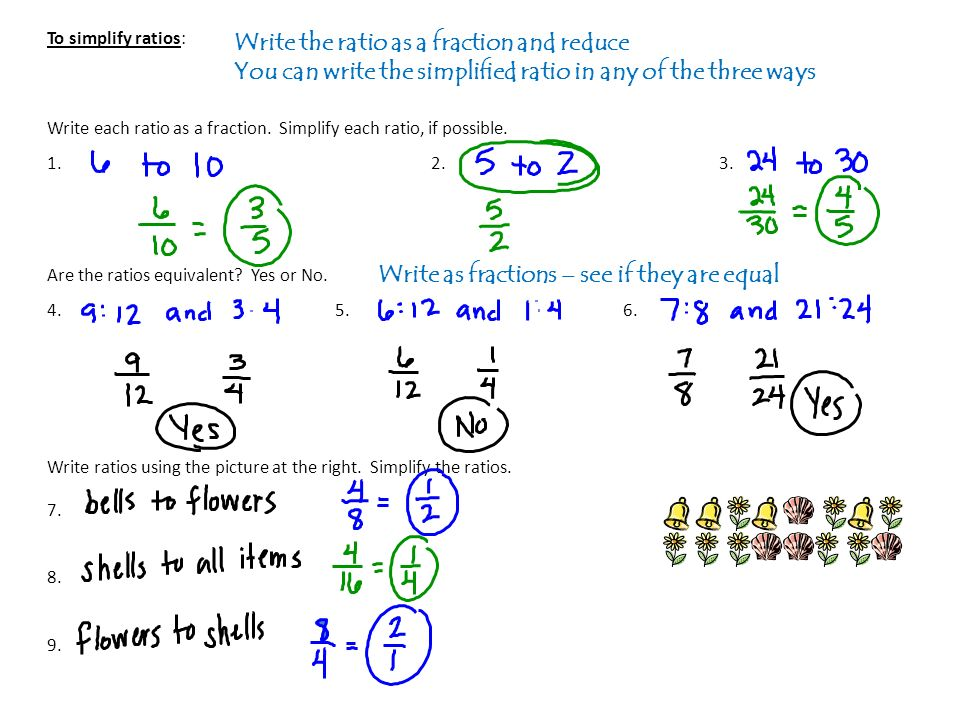 how to solve ratios with fractions