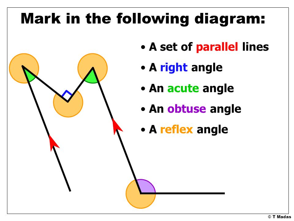 T Madas  Mark in the following diagram: A set of parallel