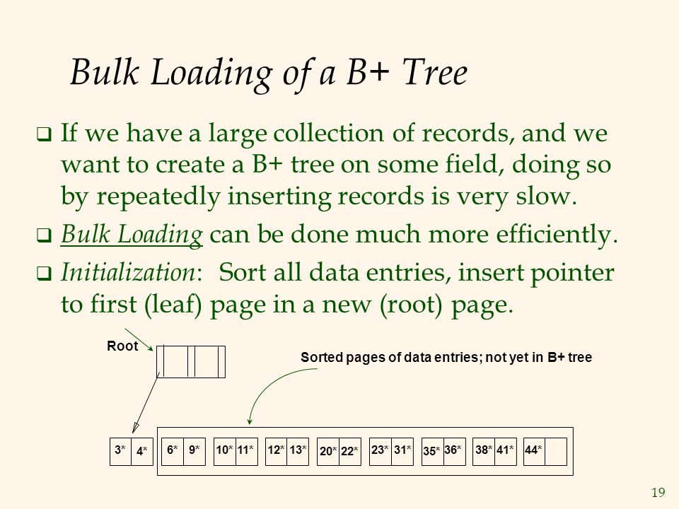 1 Tree-Structured Indexes Chapter Introduction As for any index, 3 alternatives for data entries k* : Data record with key value k Choice. - ppt download - 웹