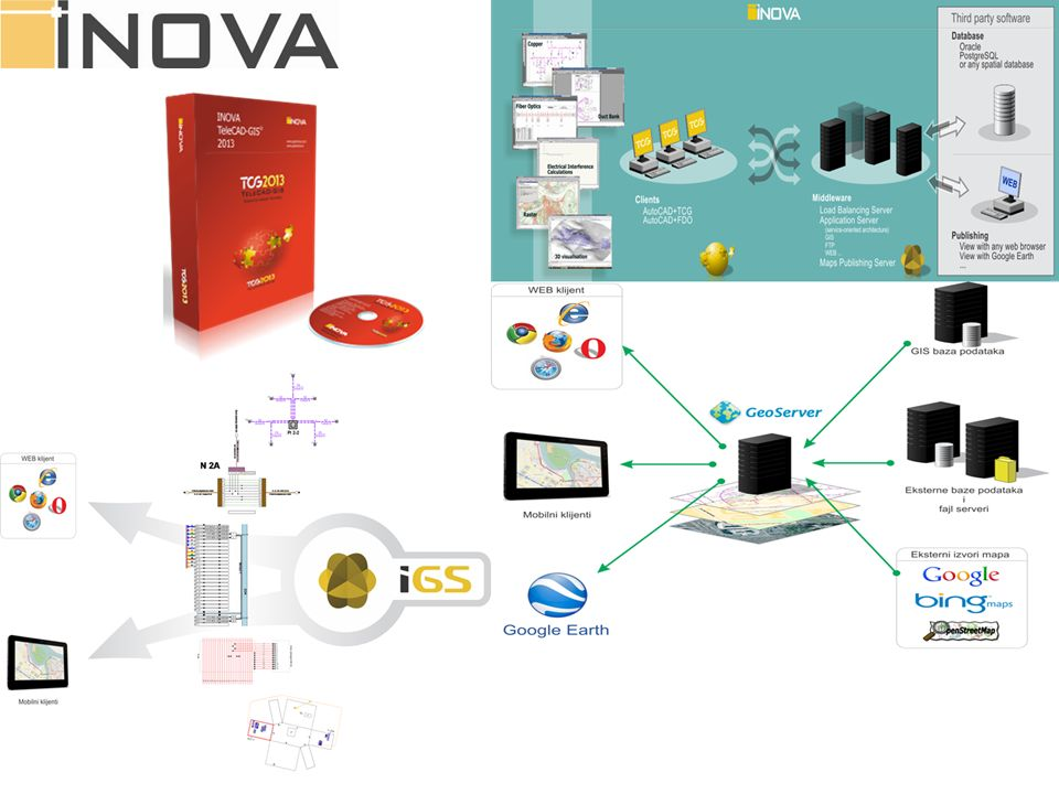 Innovative Cad Gis Bim Solutions Ppt Download