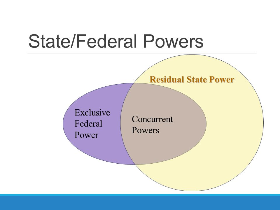 exclusive concurrent and residual powers
