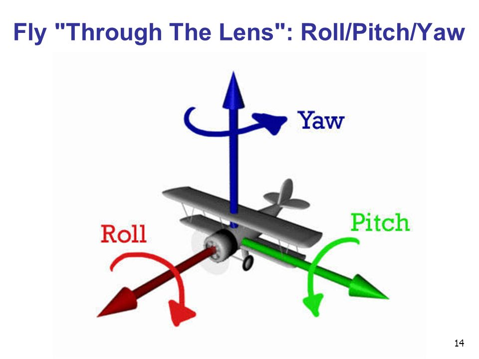 14 Fly Through The Lens : Roll/Pitch/Yaw