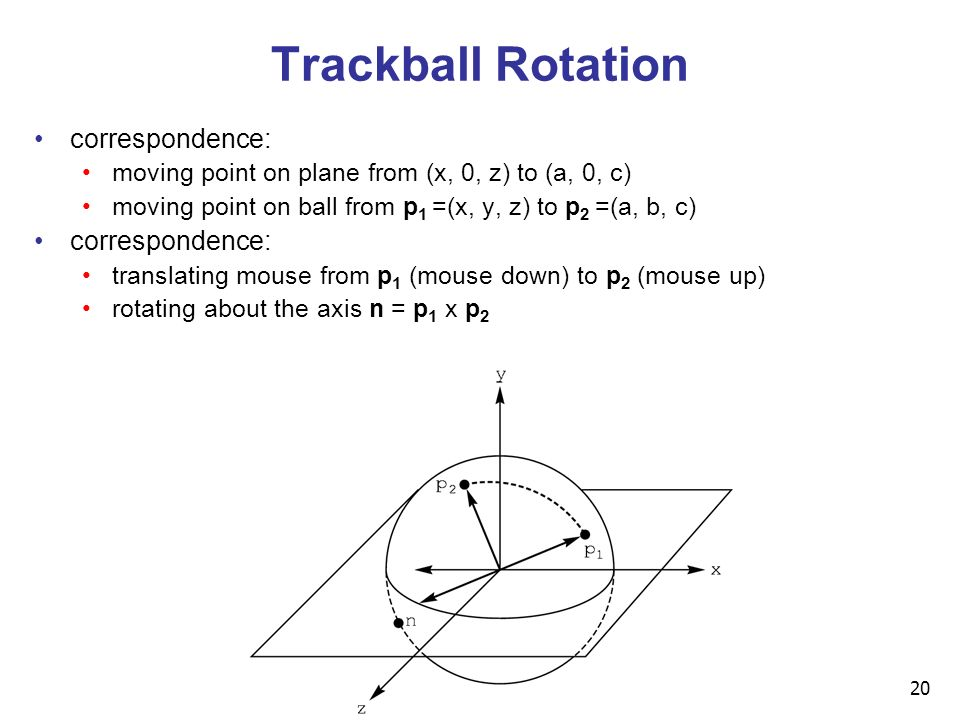 20 Trackball Rotation correspondence: moving point on plane from (x, 0, z) to (a, 0, c) moving point on ball from p 1 =(x, y, z) to p 2 =(a, b, c) correspondence: translating mouse from p 1 (mouse down) to p 2 (mouse up) rotating about the axis n = p 1 x p 2