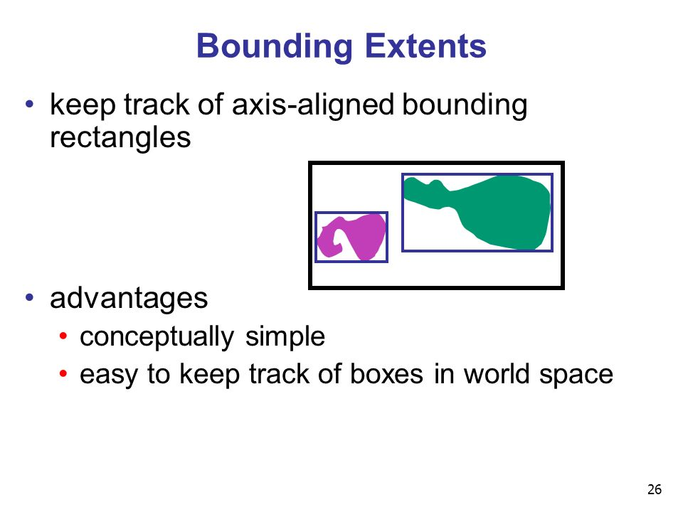 26 Bounding Extents keep track of axis-aligned bounding rectangles advantages conceptually simple easy to keep track of boxes in world space
