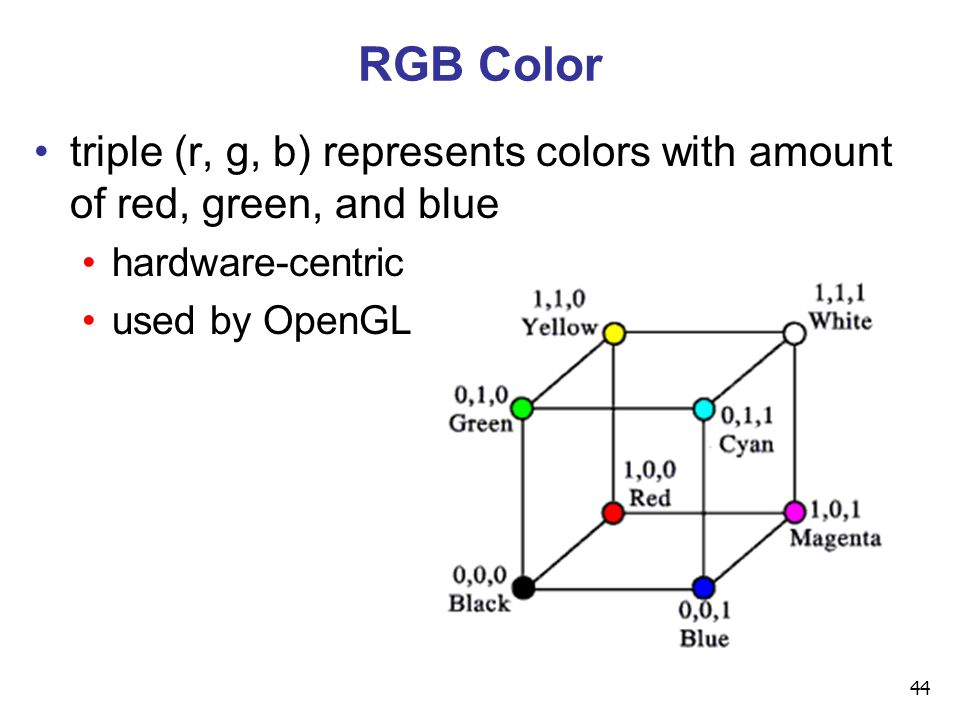 44 RGB Color triple (r, g, b) represents colors with amount of red, green, and blue hardware-centric used by OpenGL