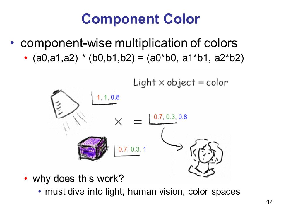 47 Component Color component-wise multiplication of colors (a0,a1,a2) * (b0,b1,b2) = (a0*b0, a1*b1, a2*b2) why does this work.