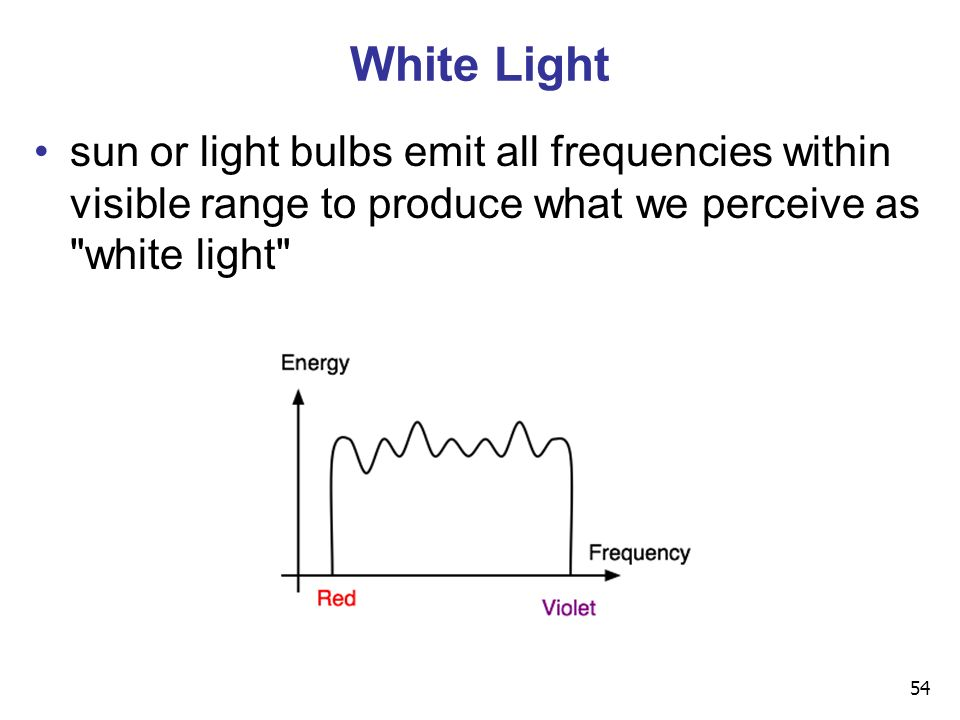54 White Light sun or light bulbs emit all frequencies within visible range to produce what we perceive as white light