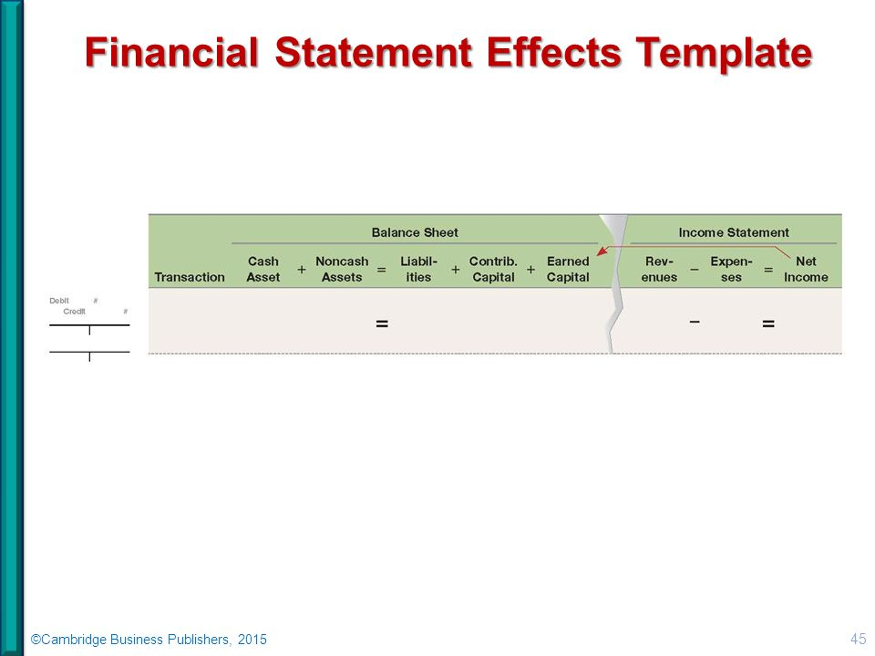 45 Financial Statement Effects Template CCambridge Business Publishers 2015