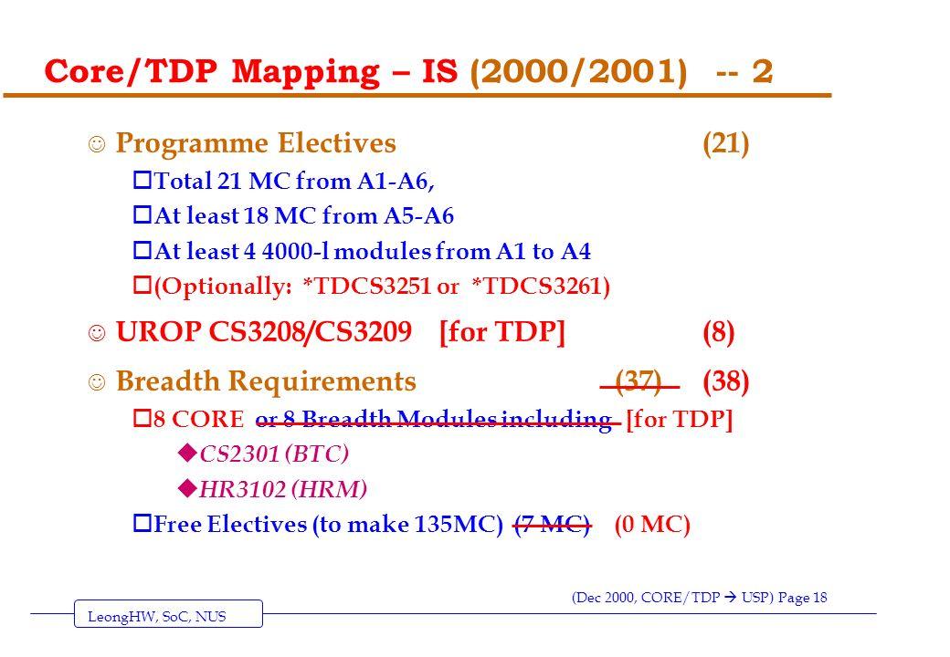 LeongHW, SoC, NUS (Dec 2000, CORE/TDP  USP) Page 1 Office of