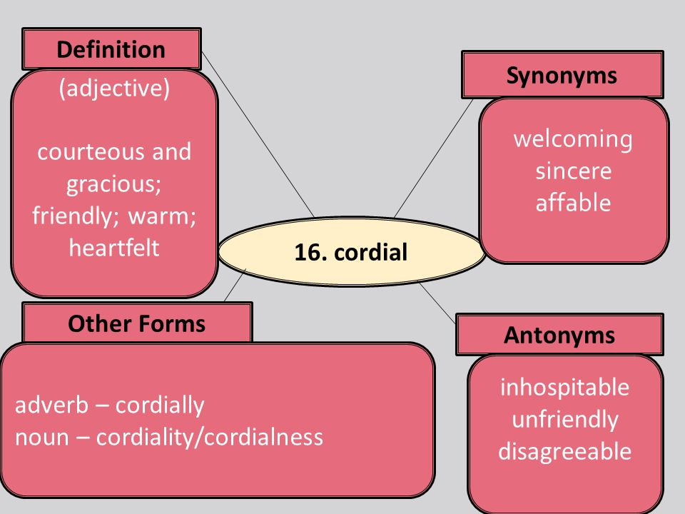 4 th quarter – 2014/ formidable Synonyms Antonyms Definition Other