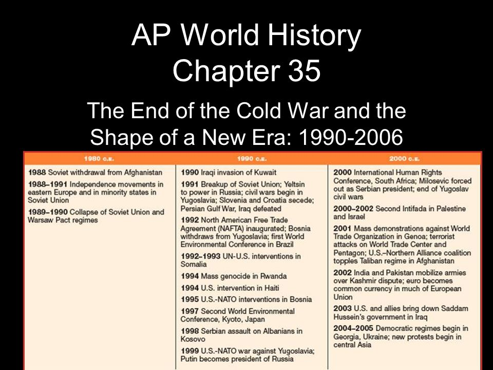 Chapter 15 chart ap world history Coursework Writing Service