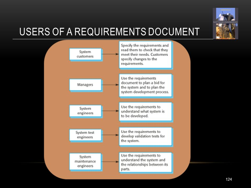 USERS OF A REQUIREMENTS DOCUMENT 124