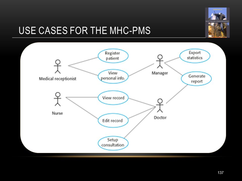 USE CASES FOR THE MHC-PMS 137