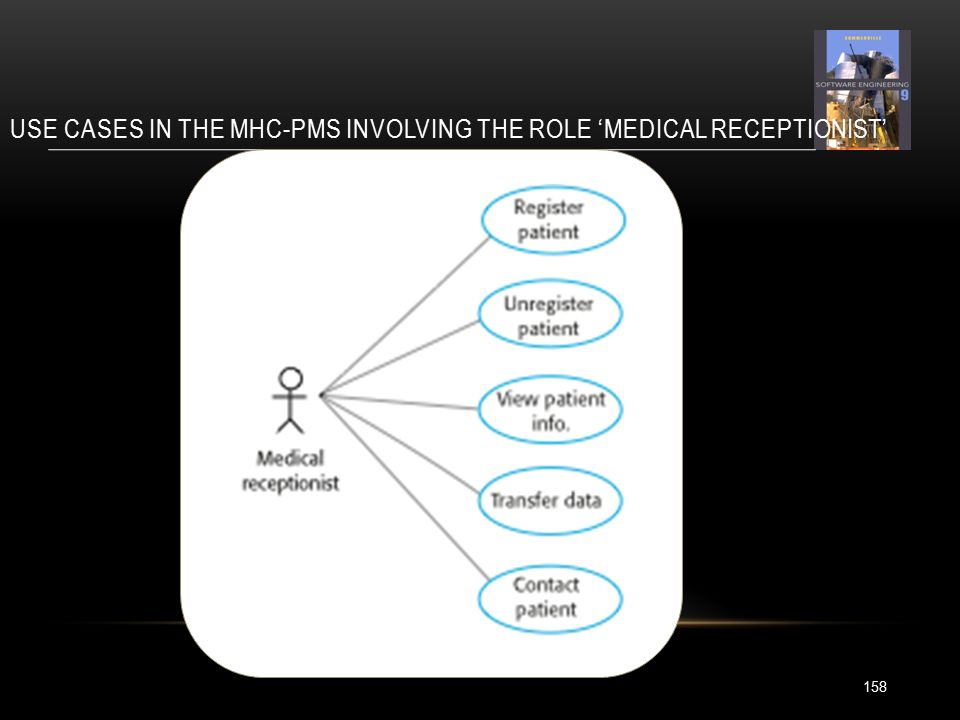USE CASES IN THE MHC-PMS INVOLVING THE ROLE 'MEDICAL RECEPTIONIST' 158