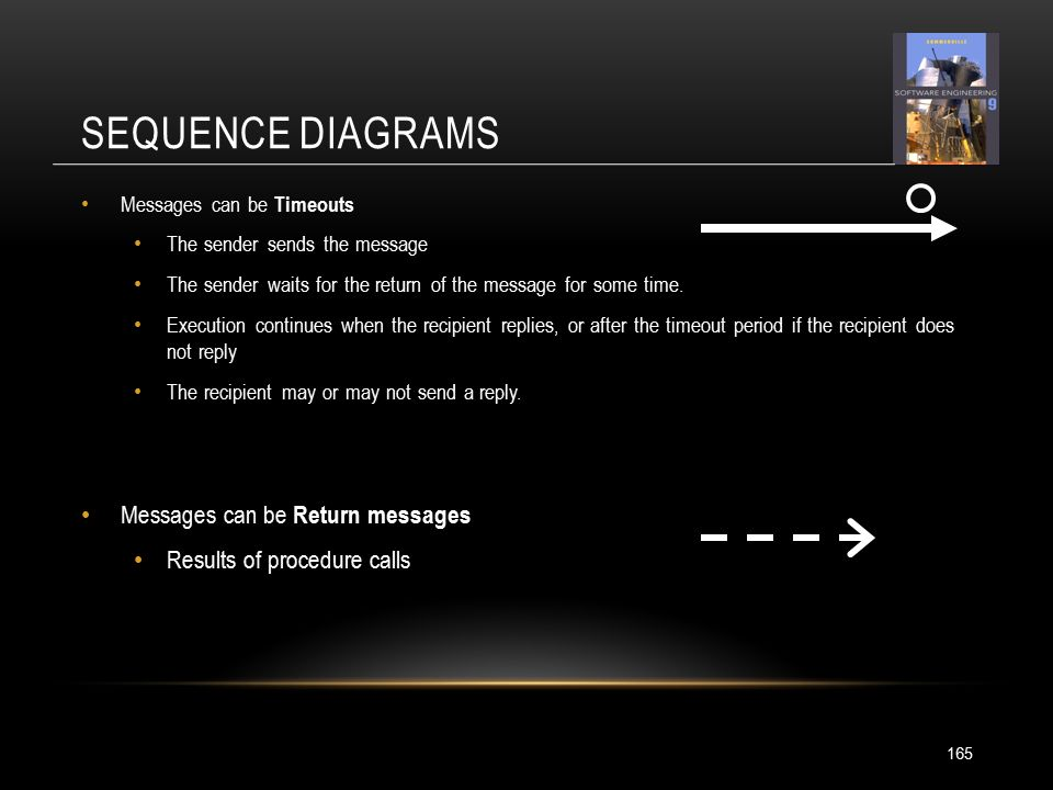 SEQUENCE DIAGRAMS Messages can be Timeouts The sender sends the message The sender waits for the return of the message for some time.