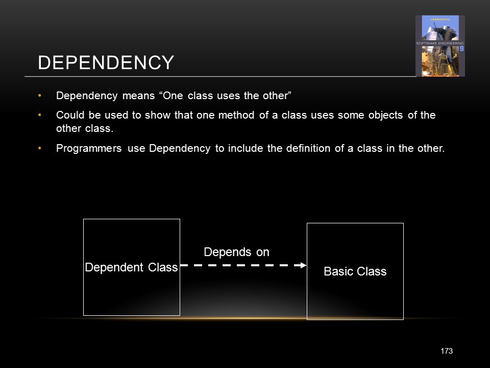 DEPENDENCY Dependency means One class uses the other Could be used to show that one method of a class uses some objects of the other class.
