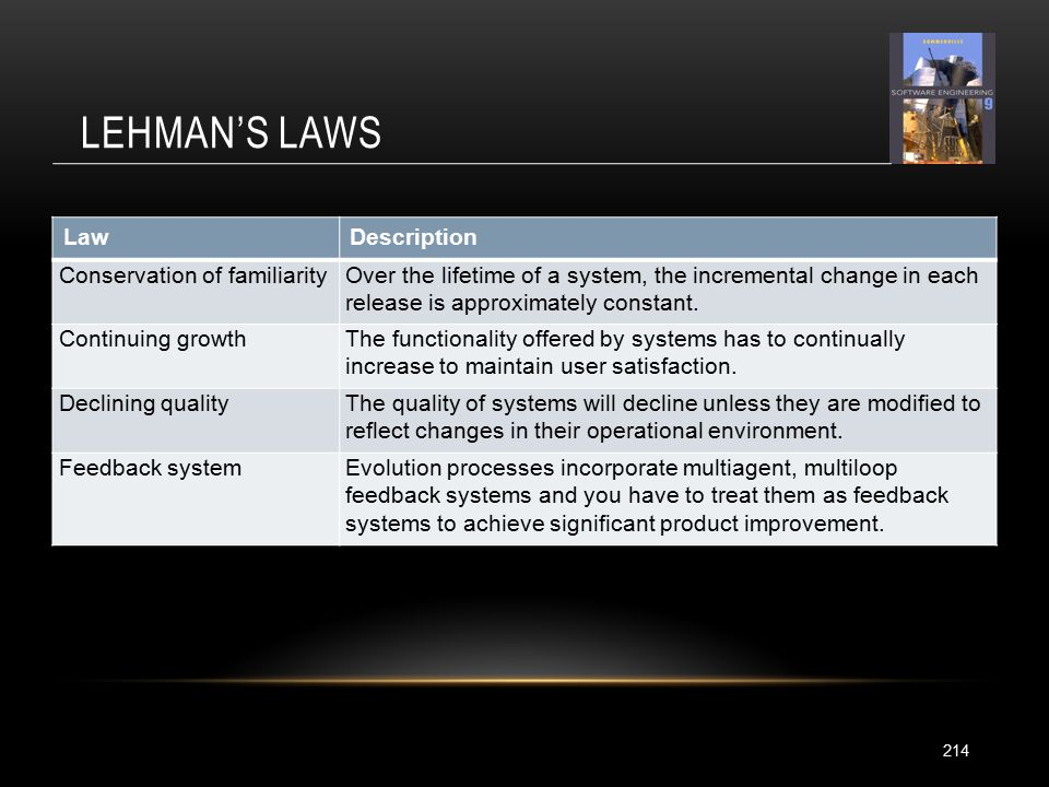 LEHMAN'S LAWS 214 LawDescription Conservation of familiarityOver the lifetime of a system, the incremental change in each release is approximately constant.