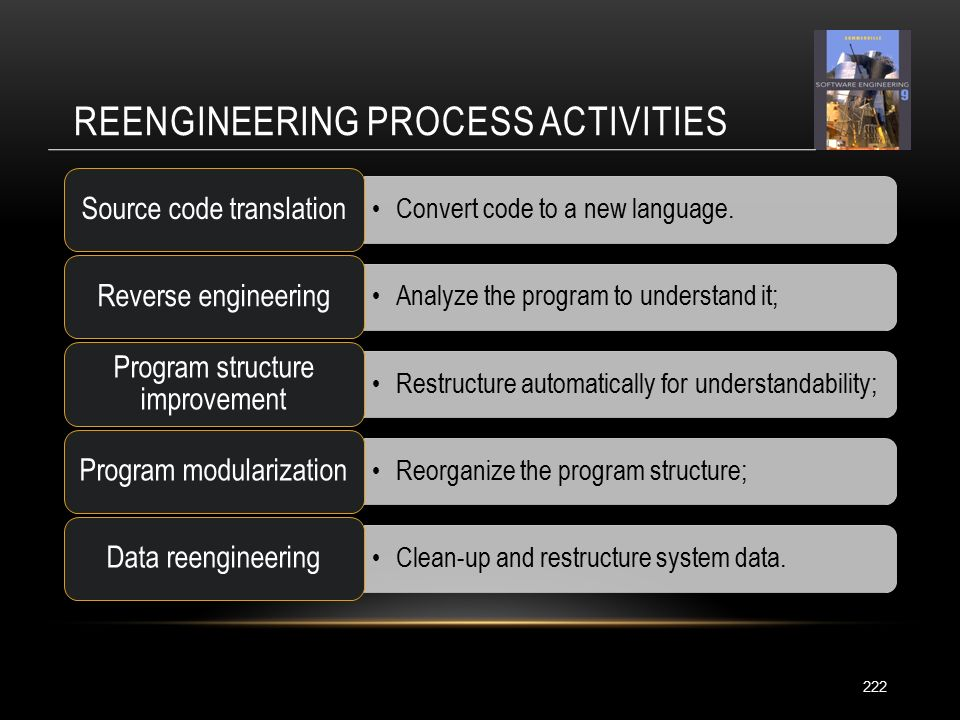 REENGINEERING PROCESS ACTIVITIES 222 Convert code to a new language.