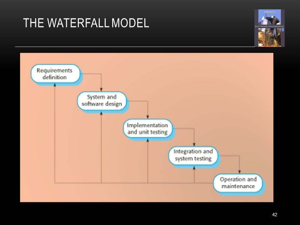 THE WATERFALL MODEL 42