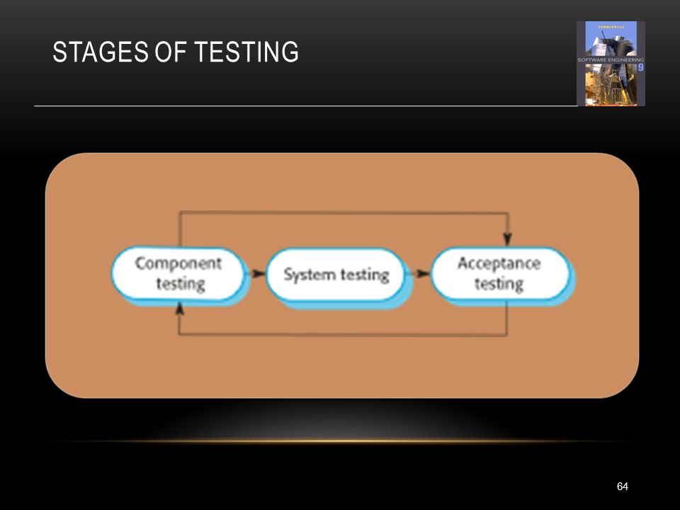 STAGES OF TESTING 64