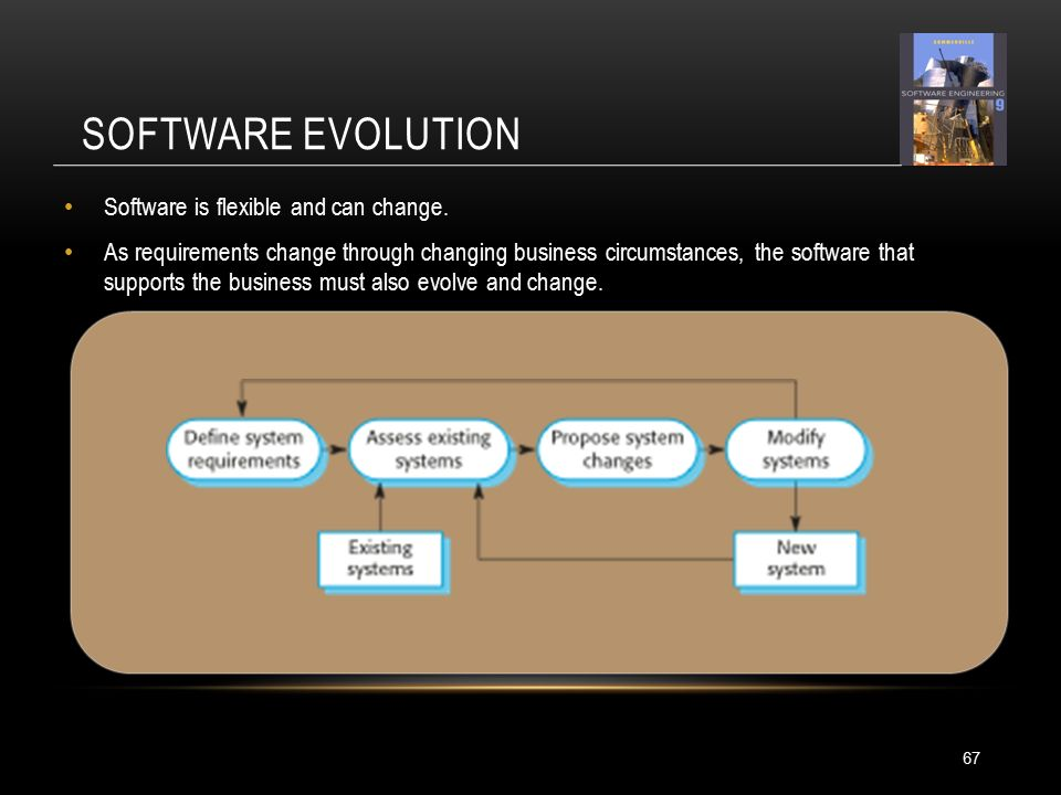 SOFTWARE EVOLUTION Software is flexible and can change.