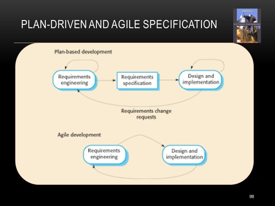 PLAN-DRIVEN AND AGILE SPECIFICATION 98