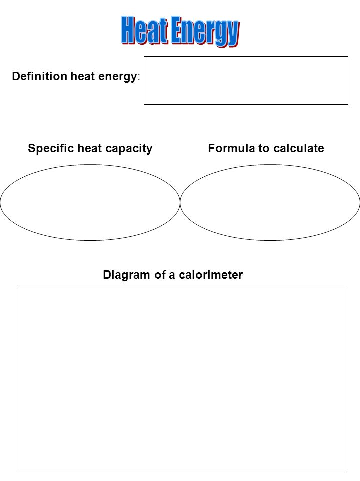 Specific Heat Capacityformula To Calculate Definition Heat Energy